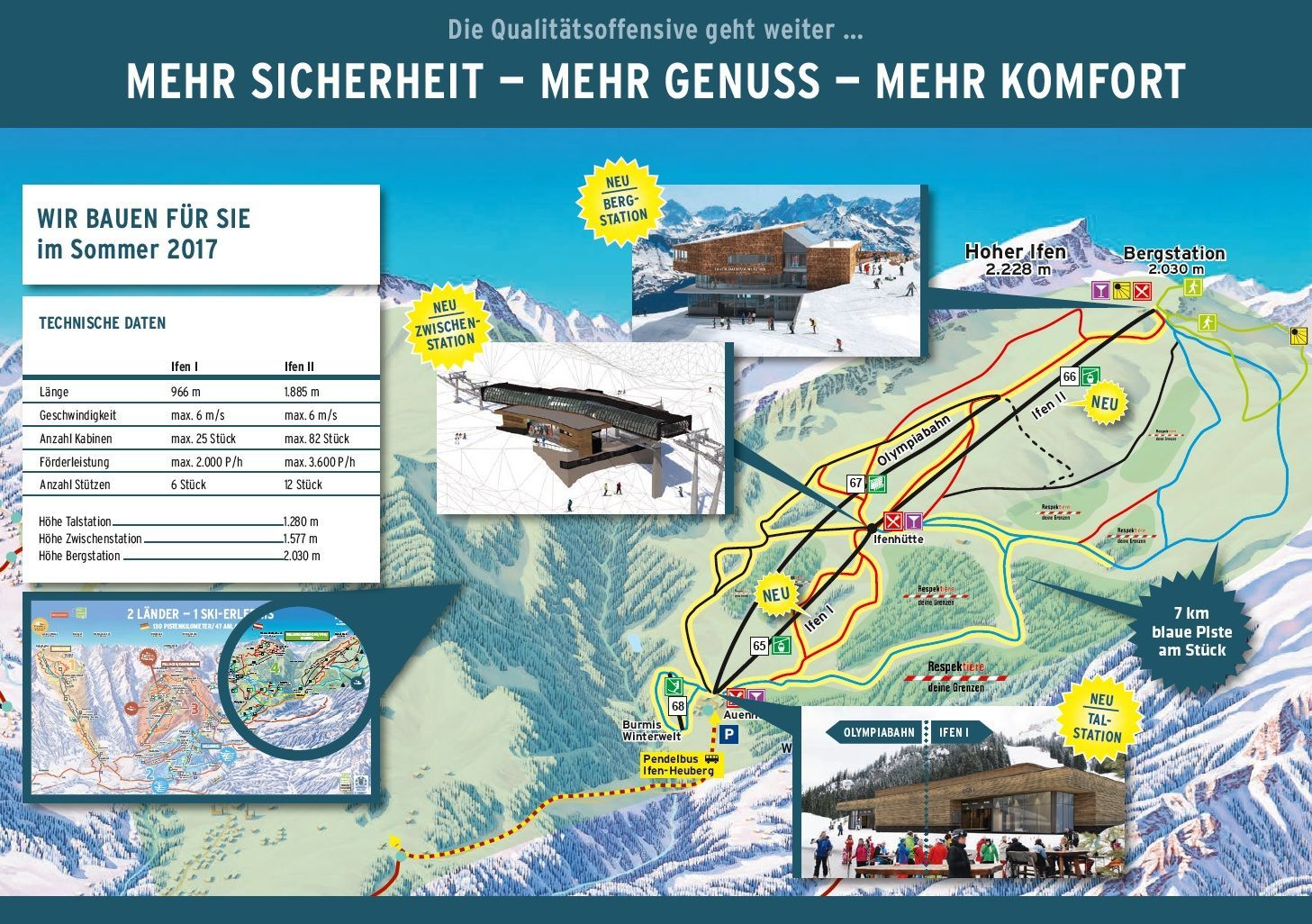 Kleinwalsertaler Bergbahnen AG - Ifenbahn Riezlern