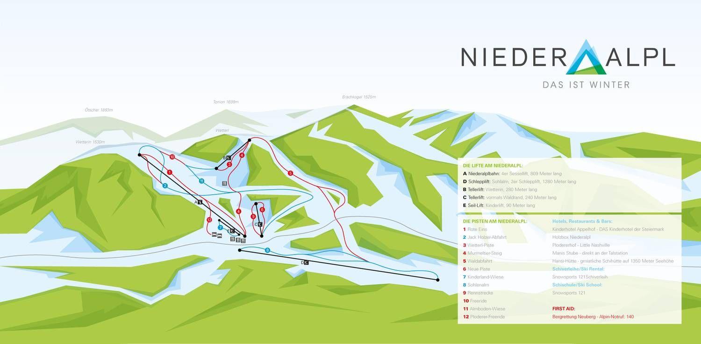 Snowpark Niederalpl Muerzsteg