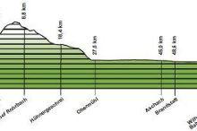Kleine Mühl Radtour (64 km) - R 26